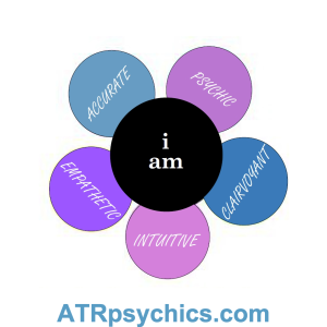 Psychic Development I AM Affirmations Vision Board